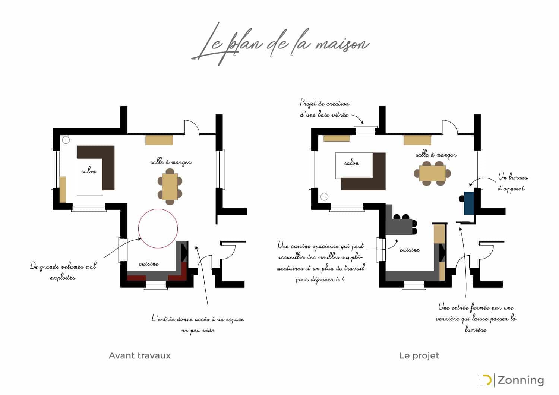 Aménager les grands espaces d'une maison